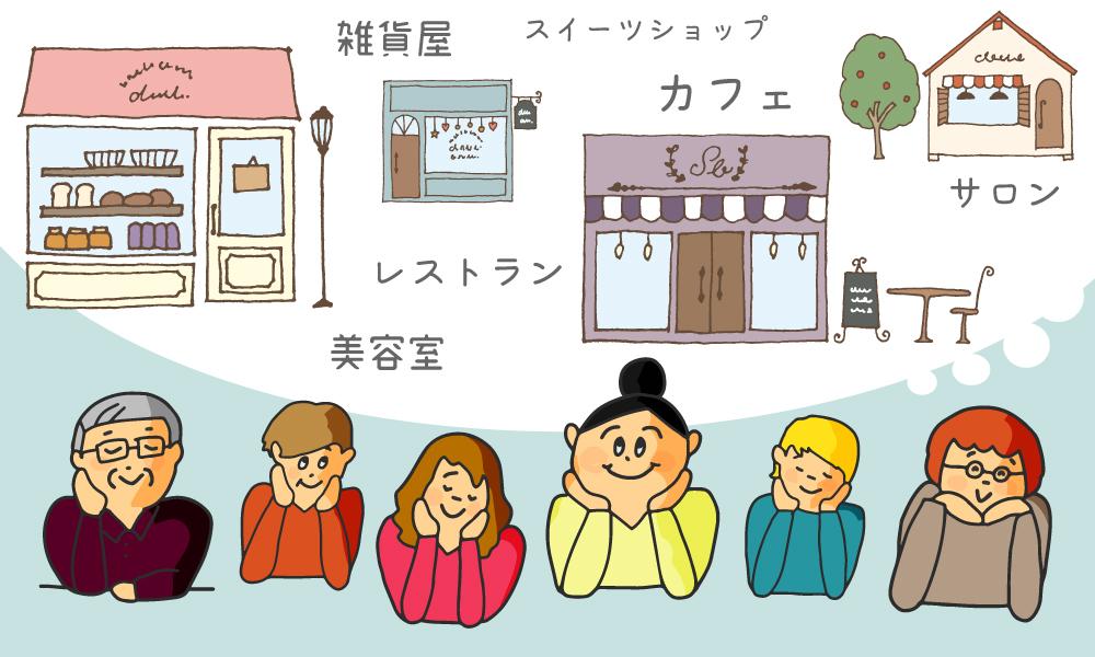 """《徳島市/ひょうたん島不動産》店を開業したい! 失敗しないための""""場所選び""""のヒントはコチラで!!!"""